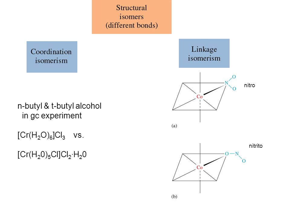 n-butyl & t-butyl alcohol in gc experiment [Cr(H2O)6]Cl3 vs.